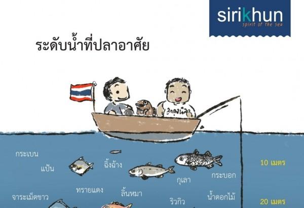 ปลาจ๋า.... อยู่ไหน|99.jpg