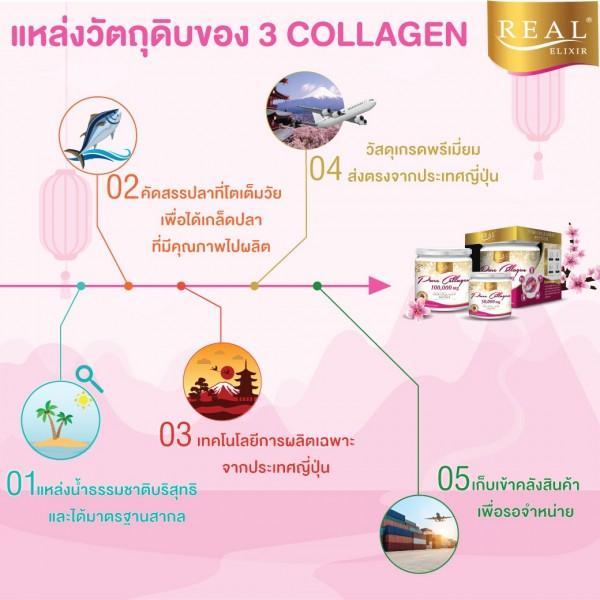 Pure Collagen|6.jpg