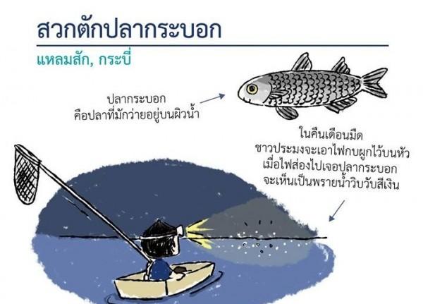 สวก(สะ-หว๊ก) ตักปลา|37531253_107175554631662473_5556833265999937536_n.jpg