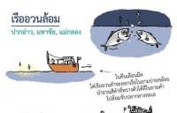 เรืออวนล้อมปลาทู